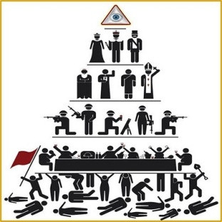 piramide poder