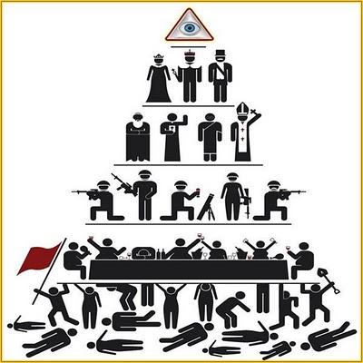 las pirámides de poder, en el mantenimiento infernal * ¿quiénes ...