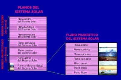 planos dimensionales
