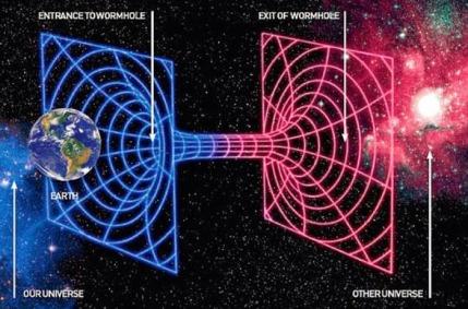 polaridades en los universos