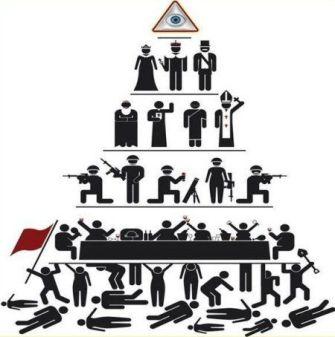 piramide homicida
