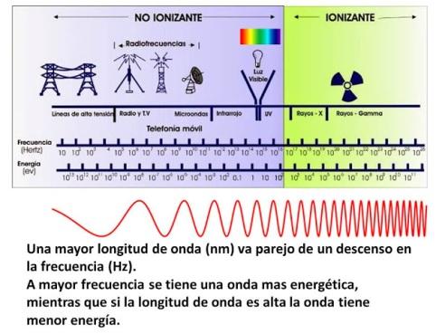 radioelectricidad